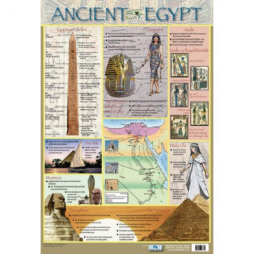 School Educational Posters | Ancient Egypt Chart Poster