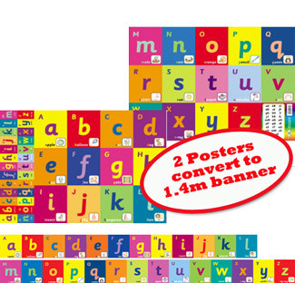 School Educational Posters | Alphabet  Charts or Banners for Classroom Displays