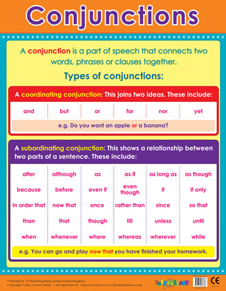 School Posters | Conjunctions Literacy Reference Wall Charts