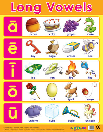 School Posters | Long Vowels Literacy Reference Chart
