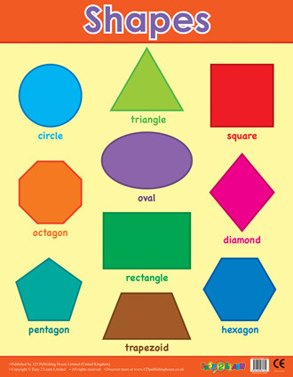 School Posters | Basic Shapes Maths Wall Charts