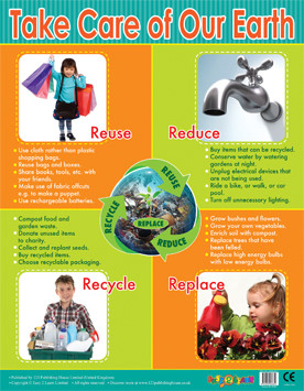 Educational Classroom Posters | Take Care of Our Earth Eco Learning Chart
