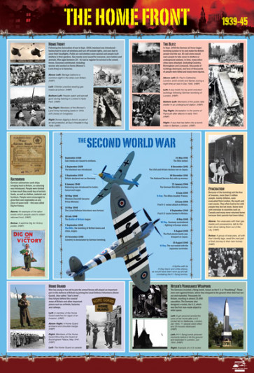 History Posters | The Home Front / World War 2.