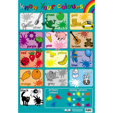 Teacher Classroom Posters | Know Your Colours Information Chart