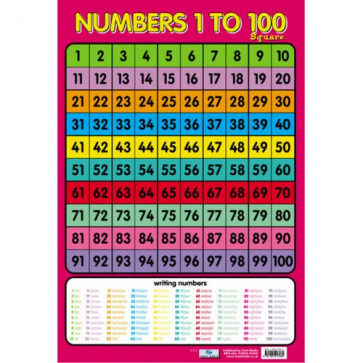 School Educational Posters | Numbers 1 to 100 Maths Chart for Classroom Displays
