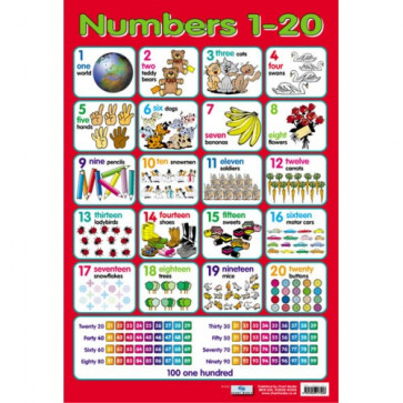 School Educational Posters | Numbers 1 to 20 Maths Chart for Classroom Displays
