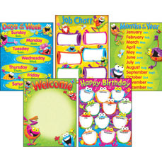 Posters for Education | Frogs design Classroom Charts and Posters