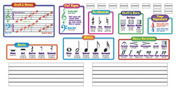 Children's Wall Charts and Posters | Music Symbols