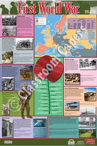 School Posters | First World War Centenary History Poster for Key Stage 1 and Key Stage 2 Students - Produce in Conjuction with Britain at War Magazine.