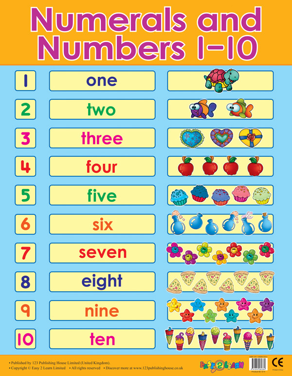 School Posters Numerals And Numbers 1 10 Maths Wall