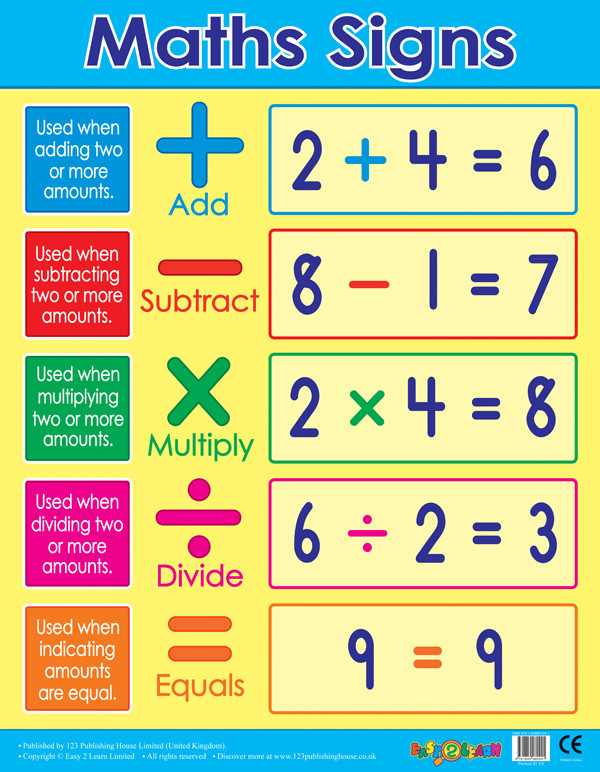 School Posters Maths Signs Operands Wall Charts Free