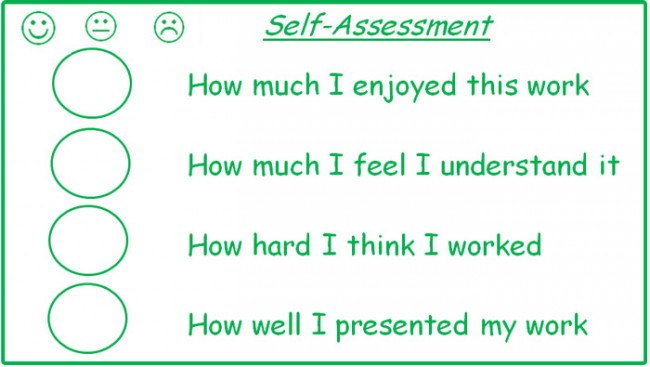 Self Assessment LukeS SelfAssessment Of Soft Skills Ux Self
