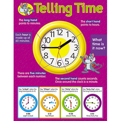 School Educational Posters | Telling Time