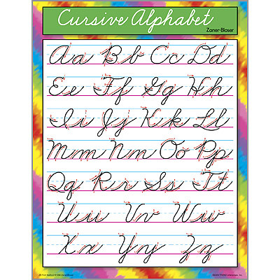 Worksheets Cursive Abc Chart educational school posters cursive letter writing chart for the learn formation alphabet chart