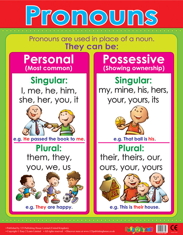 School Posters : Pronouns Literacy Wall Charts for the ...