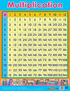 Maths Posters Multiplication Grid Wall Chart Free Delivery