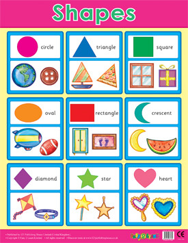 Educational Posters | Basic Shapes Wall Chart. Free Delivery