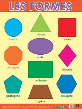 Posters   Les formes - Shapes Poster French. Free delivery