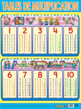 Posters tables de multiplication maths poster french free delivery - Tables de multiplications ...