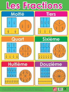 posters | les fractions maths poster french. free delivery