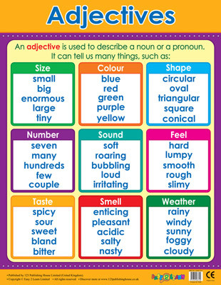 School Posters | Adjectives Literacy Chart for the ...