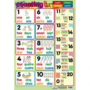 Teacher Classroom Posters | Maths and Numbers in French, German, Dutch and Spanish Reference Poster