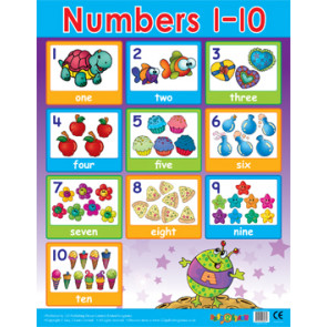 Maths Posters | Number Grid 1-10 Wall Posters