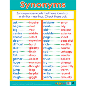 School Posters | Synonyms Literacy Reference Chart
