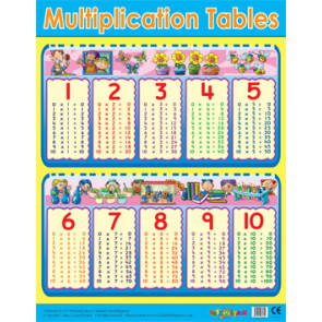 School Posters | Times Tables Multiplication Reference Chart