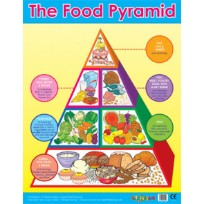 Wall Charts | Food Pyramid Healthy Eating School Posters