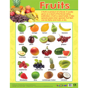 Wall Chart | Fruit - Healthy Eating Educational Posters