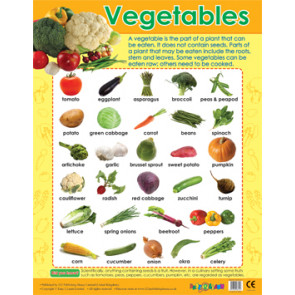 Wall Charts | Vegetables Healthy Eating Wall Poster