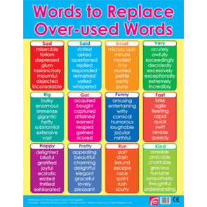 Literacy Posters | Thesaurus Style, Word Suggestions School Posters