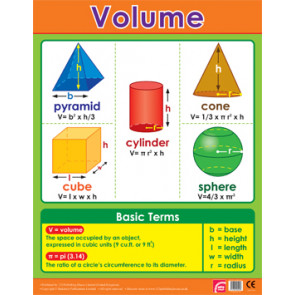 Teacher Classroom Posters | Maths Volume Shape Reference Chart