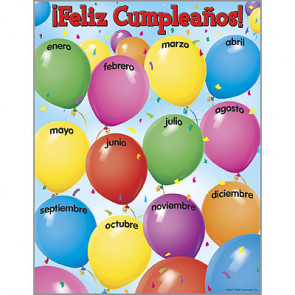Classroom Poster  |  Spanish Happy Birthday Balloons