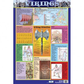 School Educational Posters | Vikings History Chart Poster