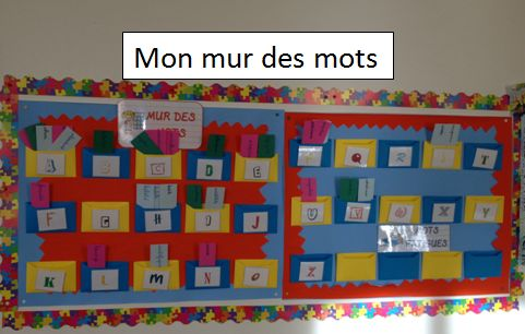 Idées bordures / Classroom Border Display Idea