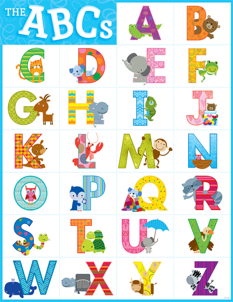Early Years Alphabet Poster