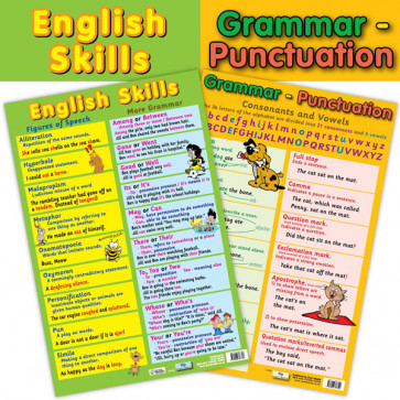 School Posters | 2-in-1 English Skills and Grammar & Punctuation poster