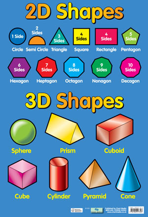 School Educational Posters   2D and 3D Shapes Chart Poster