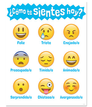 Posters | Spanish feelings chart using emoji expressions ¿Como te sientes hoy? (How are you feeling today?)
