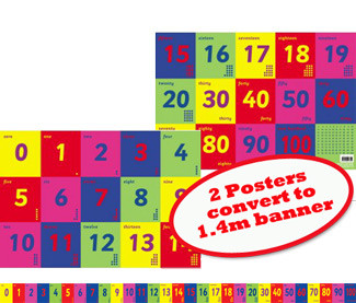 School Educational Posters | Number Charts or Banners for Classroom Displays