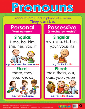 School Posters | Pronouns Literacy Reference Wall Charts