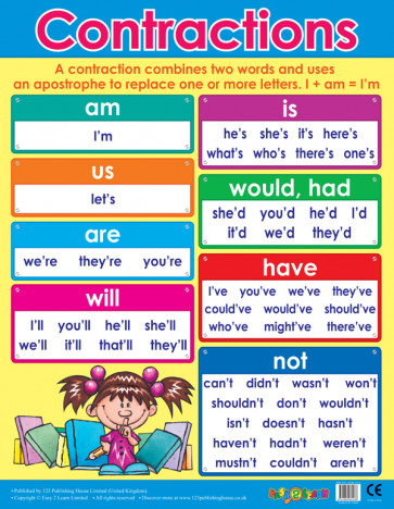 School Posters | Contractions Literacy Wall Charts for the Classroom
