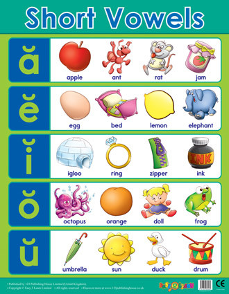 School Posters | Short Vowels Literacy Reference Chart