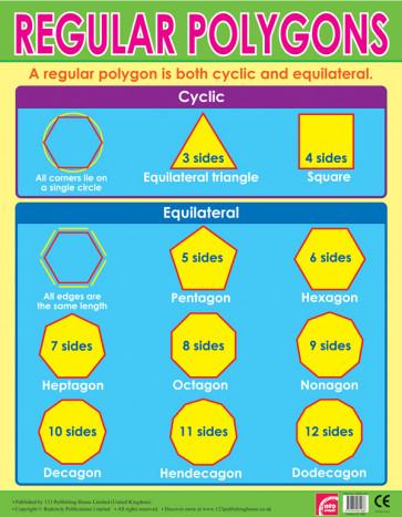 School Posters | Regular Polygons Maths Wall Charts