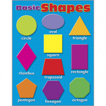 Educational Posters | Basic Shapes