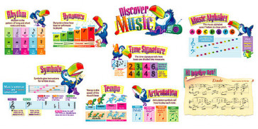 Children's Wall Charts and Posters | Discover Music