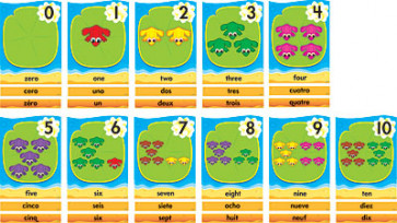 Wall Charts and Posters | Large Lily Pad Number Line 0- 31 in 3 languages - English, French, Spanish