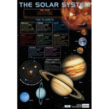 School Posters | The Solar System Planets Chart.